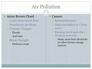 Cause And Effect Of Air Pollution Essay Write Me Education Paper  Example Of Cause And Effect Essay About Air Pollution Thesis Statement For Argumentative Essay also Example Of Essay Proposal  Personal Essay Samples For High School