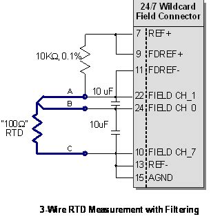 noise filtering rtd readings noise reduction of rtd