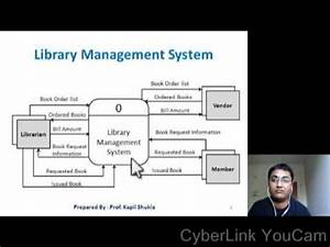 Learning Management System Data Flow Diagram