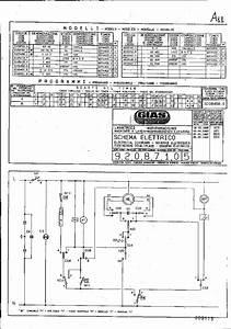 Candy Candy C 422 Circuito C422 Pdf Diagramas De