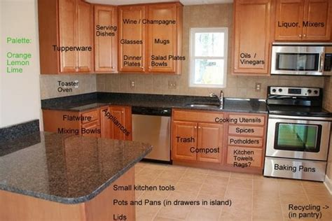 ideas for organizing kitchen cabinets kitchen cabinet organization everything in it 39 s place