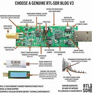 Buy Rtl