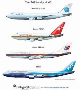 Travel machines - the Boeing 747 family | Aircraft B-747 ...