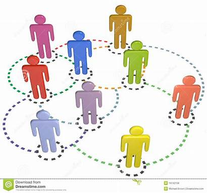 Connections Social Business Network Clipart Circle Connect