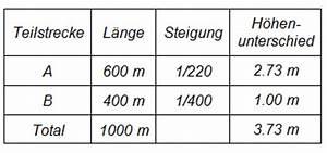 Durchschnittliche Steigung Berechnen : bruchstriche hansruedi kaiser lernen und lehren ~ Themetempest.com Abrechnung