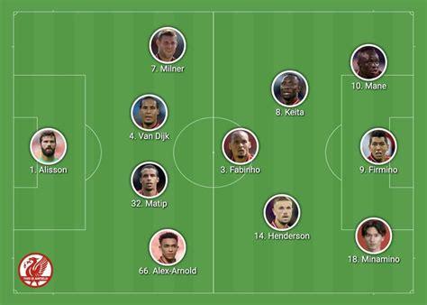 Confirmed Liverpool lineup vs. Everton: Keita and Minamino ...