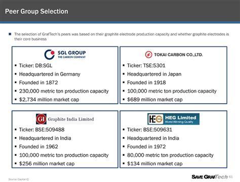 vi appendix peer group selection overview  industry  graftech  case studies