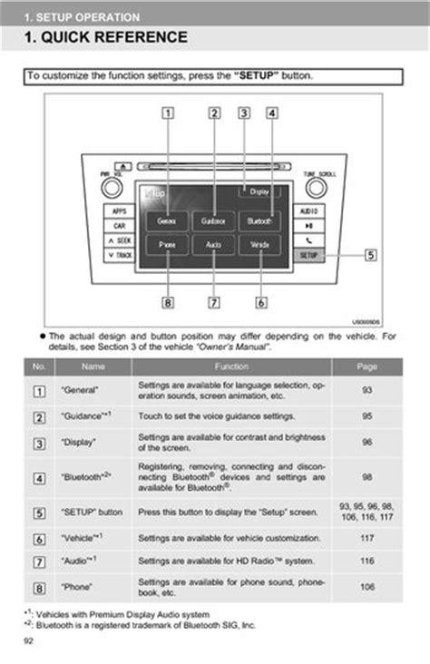 car engine manuals 1989 mitsubishi chariot navigation system 2013 toyota rav4 toyota universal display audio system owner s manual without navigation