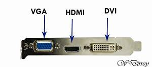 Soporte A Distacia  Componentes F U00cdsicos De Una Computadora