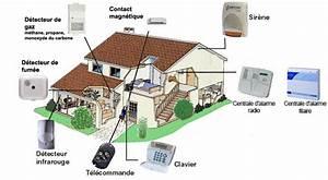 Systeme De Securité Maison : syst me d 39 alarme un dispositif de s curit discret et ~ Dailycaller-alerts.com Idées de Décoration