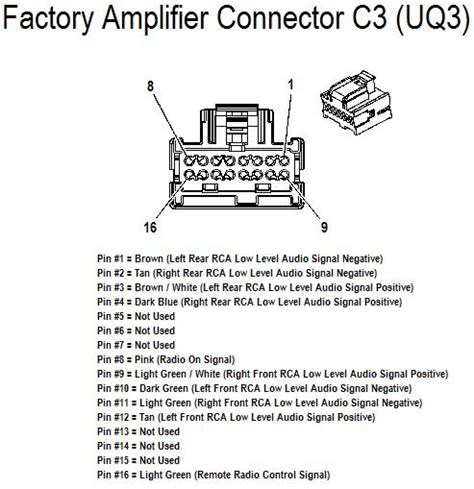 Chevy Tahoe Speaker Wire Diagram Wiring