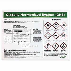 impact ghs label guideline english poster imp799077 the With ghs information