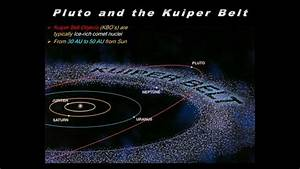 Belt Cloud Kuiper Oort Asteroid Belt (page 2) - Pics about ...