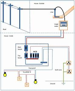 General House Wiring Diagram