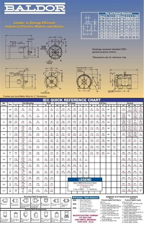 nema motor dimensions reference chart impremedianet