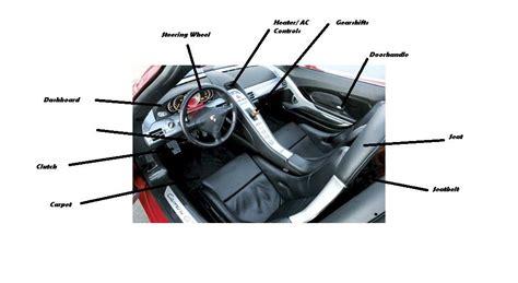 Exceptional Car Interior Parts #1 Interior Car Parts Names