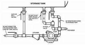 sextant blog 8 lpg autogas auto gaz liquid propane With with submersible pump and above ground storage tank with booster pump
