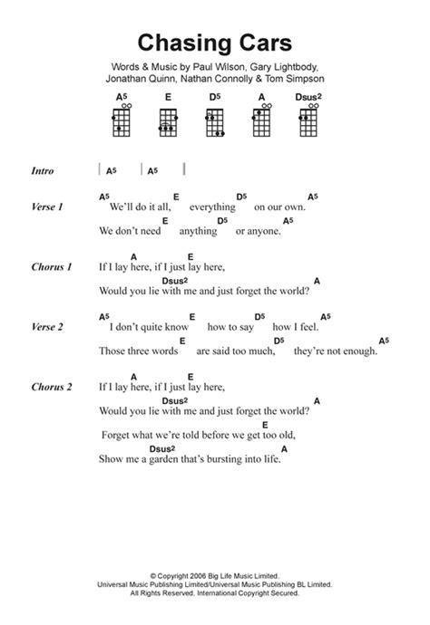 Colorful Titanium Ukulele Chords Ensign - Basic Guitar Chords For ...