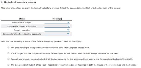 Solved: 2. The Federal Budgetary Process This Table Shows ...