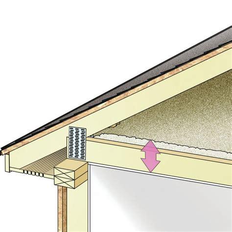 raised heel trusses builder magazine