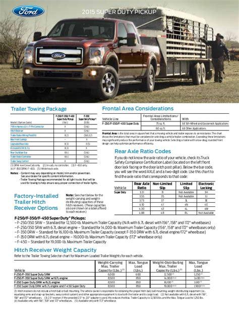 ford  weight capacity blog dandk