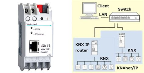 technology knx ip new solutions for knx installations knxtoday