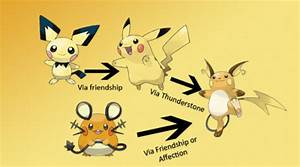 Why Raichu should evolve from Dedenne