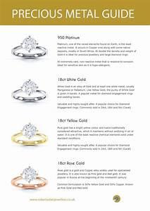 robert adair jewellers precious metal guide robert adair With wedding ring metal guide