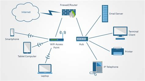 server diagram icons wiring diagram