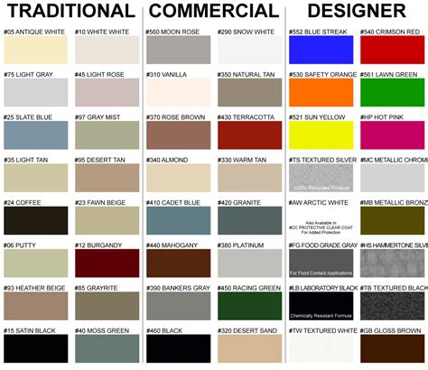 steel bureau beige paint color chart gallery free any chart exles