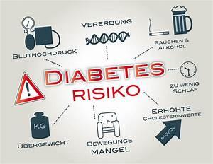 Medikamente Berechnen : diabetes mellitus seminar kosmetikschule sch fer ~ Themetempest.com Abrechnung