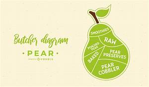 Pear Fruit Butcher Diagram Design