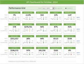 Kpi Excel Template Best 25 Excel Dashboard Templates Ideas On Dashboard Template Free Dashboard
