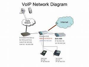Cat52 Voip Wiring Diagram