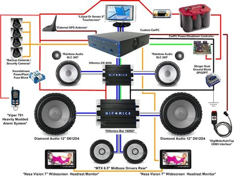 Gallery For Car Sound System Diagram Audio