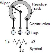What The Difference Between Potentiometer