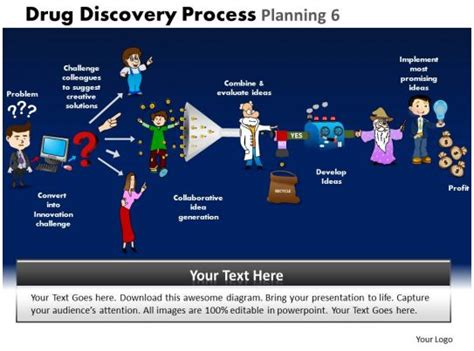 drug discovery process planning  powerpoint