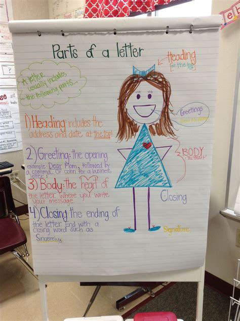 parts   letter anchor chart  teacher