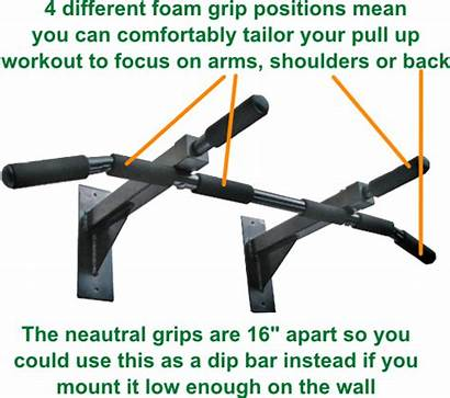 Pull Bar Wall Mounted Different Grips Grip
