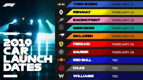 f1 teams 2019 f1 cars and teams launch dates 2019 automobilsport