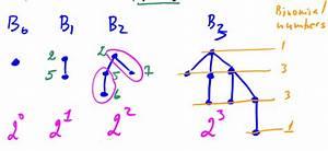 Algorithms, In, Action, -ch3, Heap