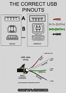 usb wire color code and the four wires inside usb wiring With cable wiring guide