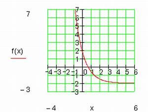 Achsenschnittpunkt Berechnen : achsenschnittpunkte und exponentialgleichungen mathe brinkmann ~ Themetempest.com Abrechnung
