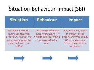 sbi stands  situation behavior  impact