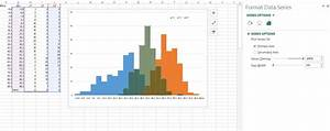 Excel 2013 Bar Chart Width Advanced Graphs Using Excel Multiple Histograms