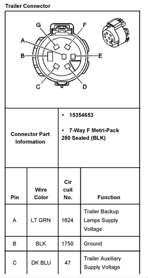 Need Wiring Diagram For Electric Trailer Brakes