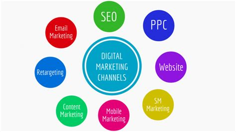 Digital Marketing Channels by Digital Marketing Ravi Reddy