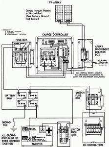 Off Grid Apartments In The Philippines Wiring Diagram