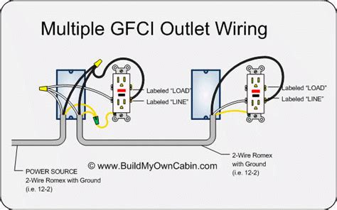 Wiring Multiple Gfci Outlets