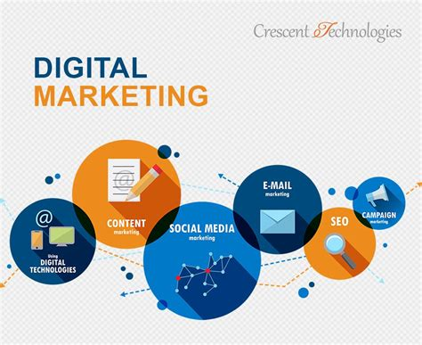 Digital Marketing And Seo Services by Crescent Technologies Offer Complete End To End Digital